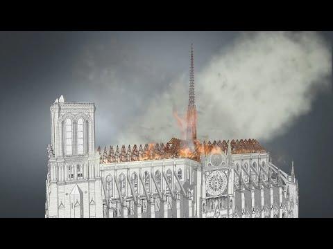 Notre-Dame of Paris: official time-lapse construction sequence
