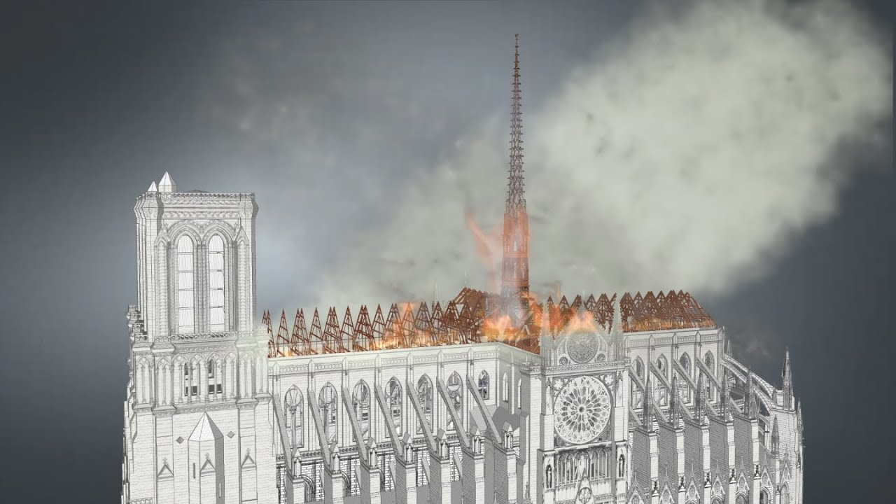The Creation & Restoration of Notre-Dame Cathedral, Animated
