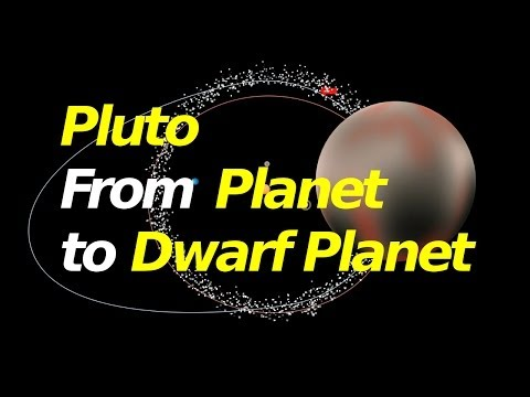 Why Pluto went from Planet to Dwarf Planet