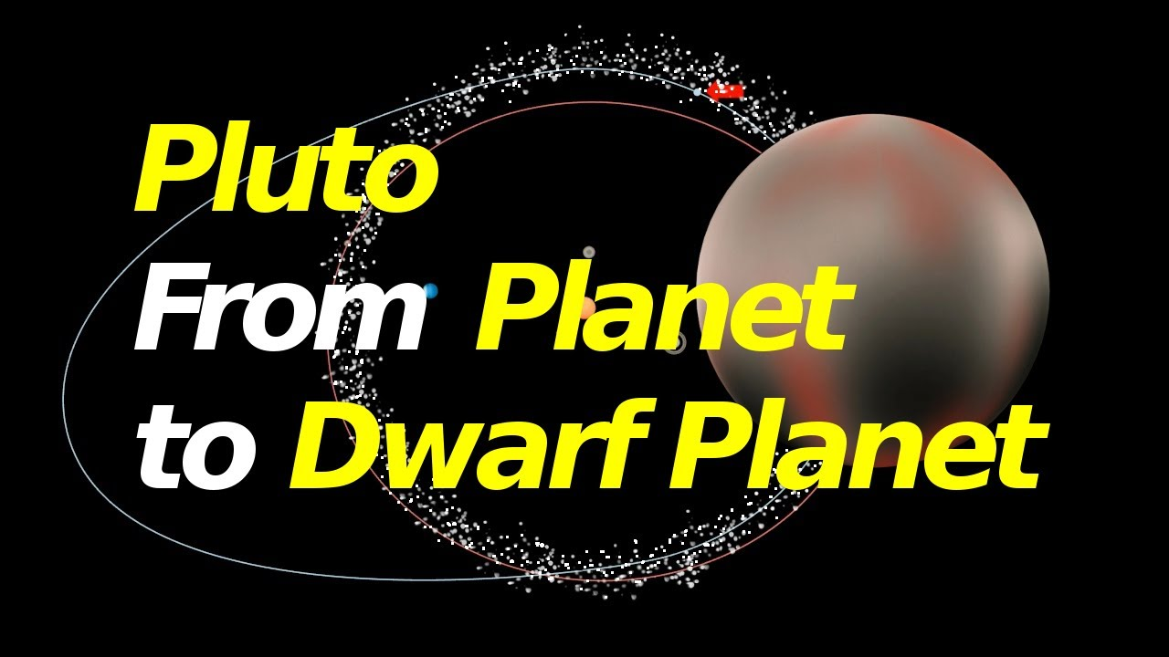 Image result for the planet pluto demoted as a planet