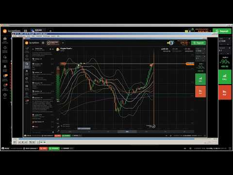 Live action trading of options