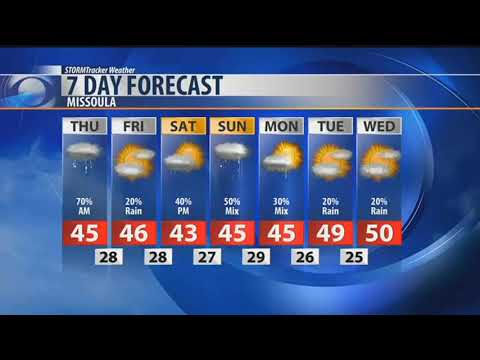 Morning ON DEMAND Weather: 3.15.18