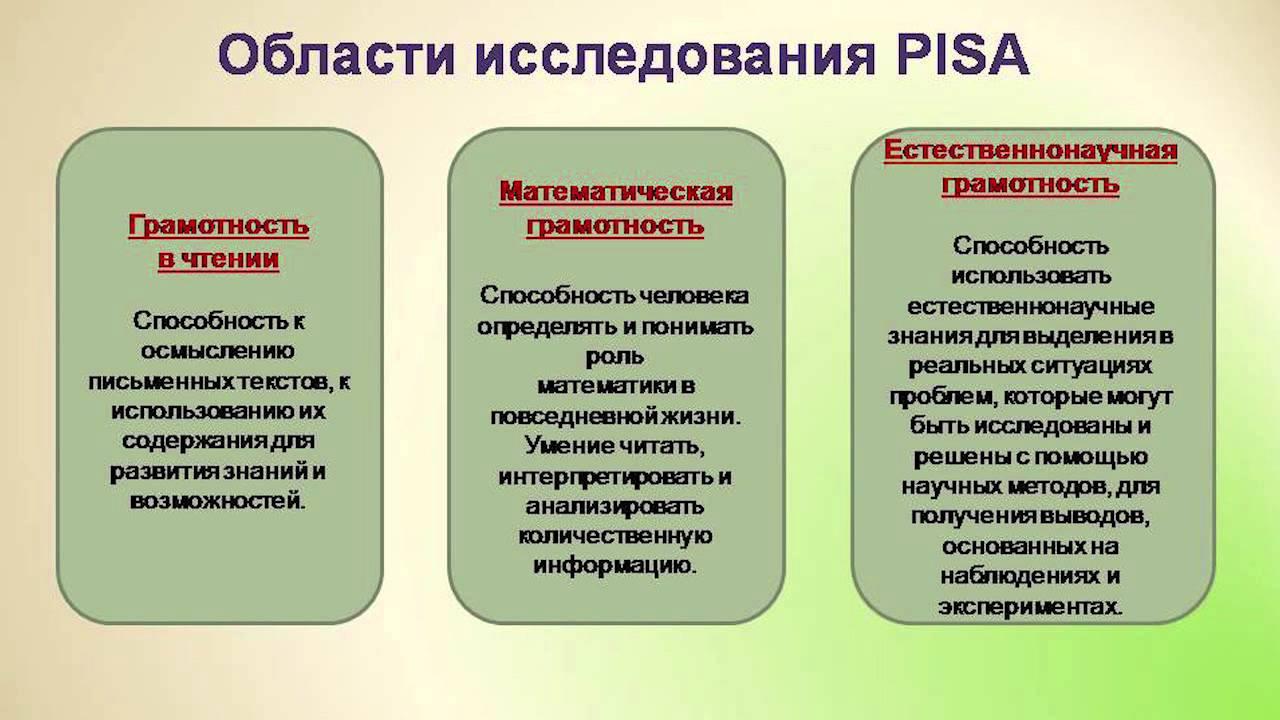 презентация на тему развитие функциональной грамотности школьников