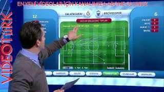 Futbol Analiz 90+ Ntv Spor 3 Mart 2015 Fenrbahçe-Galatasaray-Beşiktaş Tamamı