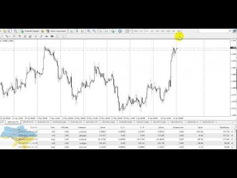 Технический обзор рынка Форекс на 16 июня 2014 г. Руслан Пискун
