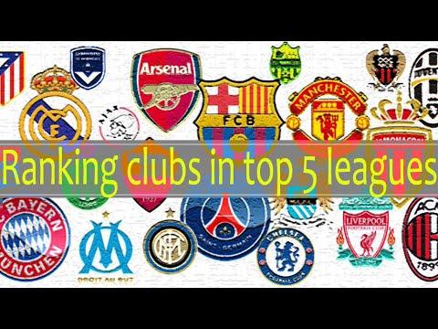 Classement Des Clubs Dans Les 5 Meilleures Ligues - CLUB RANKING 2019