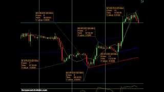 understanding forex volatility