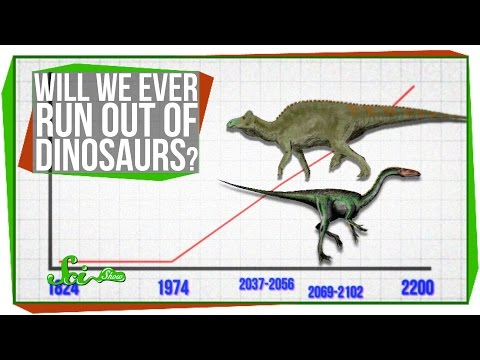 Will We Ever Run Out of Dinosaurs?