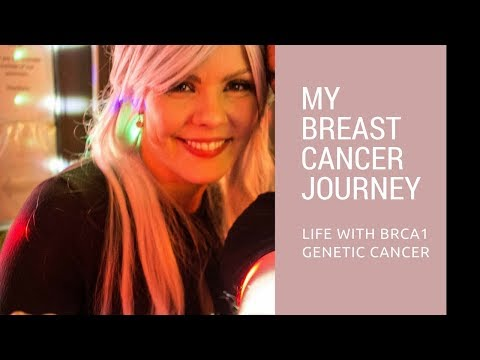 Life With BRCA1 Genetic Cancer | My Triple Negative Cancer Journey | Getting Wiggy WIth It