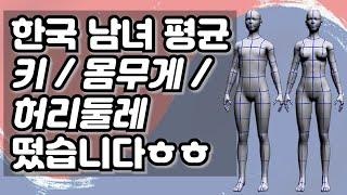 한국남녀 평균신장 OOOcm, 체중 OOkg, 허리둘레…