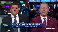 Aurora Cannabis interim CEO on Q2 results