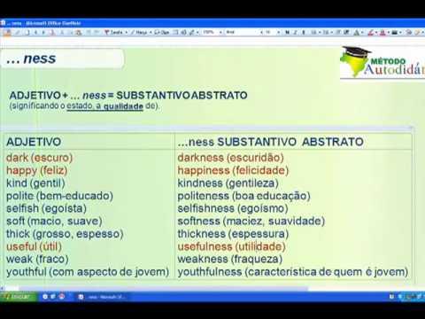 6º Aula - Curso de Inglês Prefixos e sufixos em ingles, .autodidakm