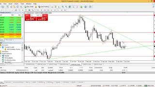Analisa harian major pair Forex Edu support resistance h4 4 April 2018