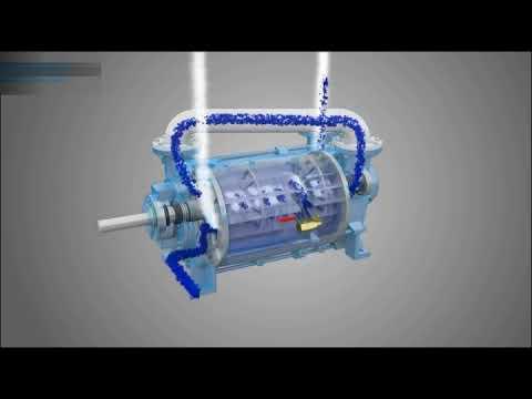 Vacuum Pump Working Principle