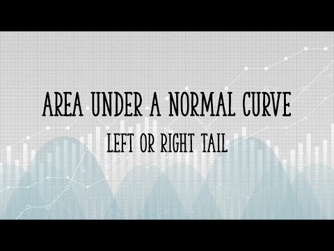Find the area in a one tailed distribution