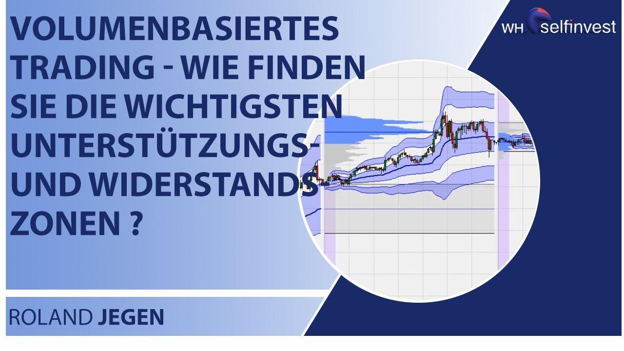 Volumenbasiertes Trading - Wie finden Sie die wichtigsten Unterstützungs- und Widerstandszonen ?