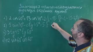 Тема 1 Урок 4 Означення ТФ Обчислення тригонометричних виразів - Алгебра 10 клас