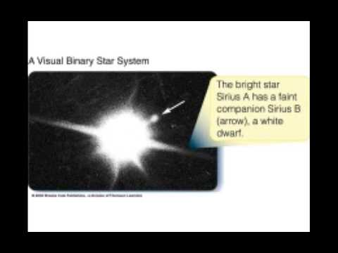 Binary Stars and Stellar Masses