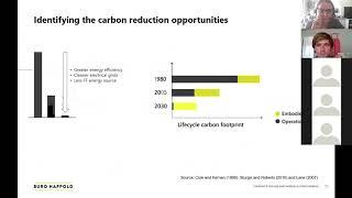 CLF LA Presents - Flexible Embodied Carbon Workflow  - July 16, 2020