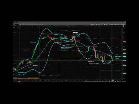 Princetontrader Futures Trading Education S&P Futures Webcast March 15, 2018