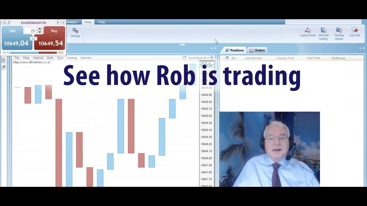 Trading Cursus: word succesvol met daytrading of swingtrading