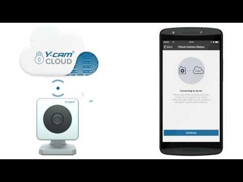 Wireless Security Cameras for Your Indoor & Outdoor