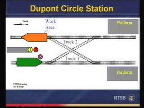 NTSB Accident Reconstruction: 3 WMATA Track Worker Deaths