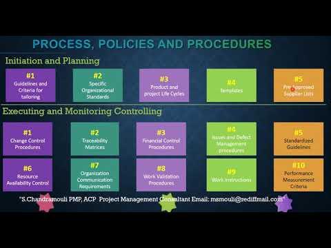 Organisation Process Assets