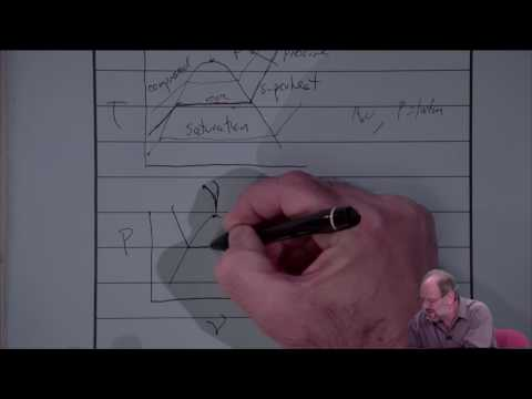 Thermodynamics: Properties of Pure Substances (4 of 25)