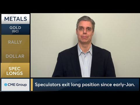 February 22 Metals Commentary: Todd Colvin