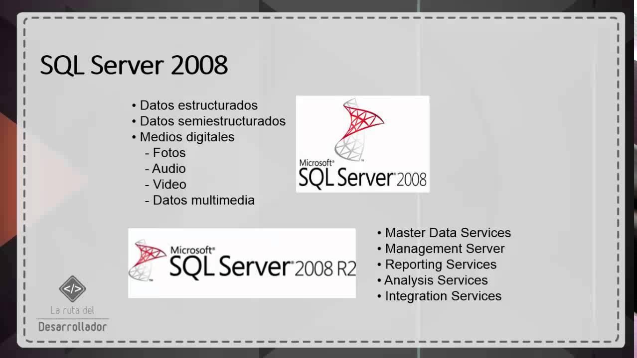 Verwante zoekopdrachten voor Sql server 2008 r2 evaluation act…