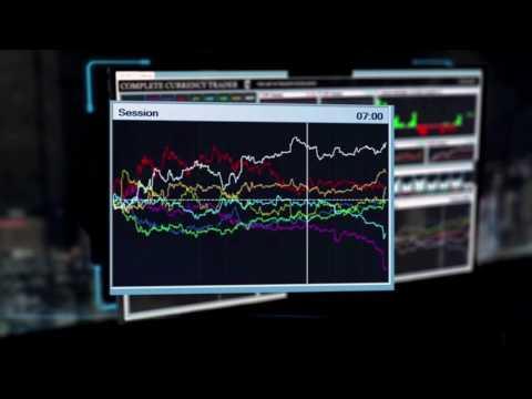 Forex Analysis Software