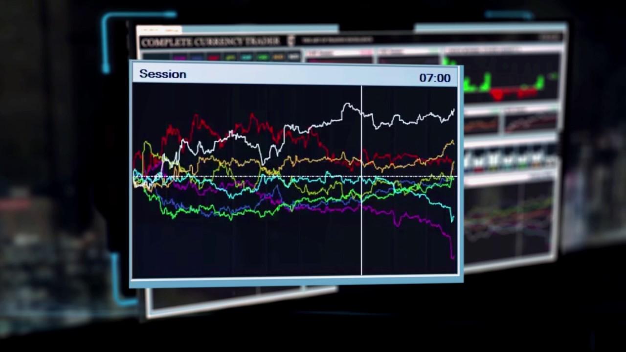 Forex forecast software