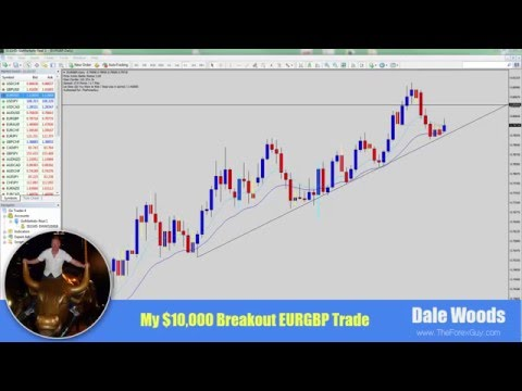 *EXPLOSIVE $10,000* EURGBP Double Inside Day Breakout: Step-by-Step with Trader Dale Woods