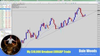 High Profitable Forex Breakout Signal! Step-by-Step Tutorial - Dale Woods Forex