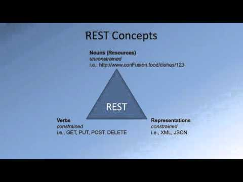 Week 4 06 Brief Representational State Transfer REST