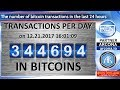 12 Days of Bitcoin: How Bitcoin Transactions Work - YouTube