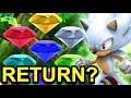 Should Hyper Sonic RETURN? - Sonic Discussion - NewSuperChris