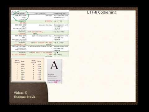 Teil 1: UTF-8 mit 1 Byte