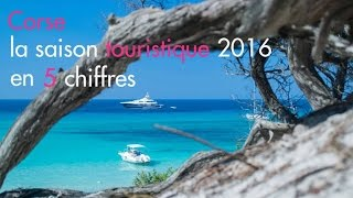 Corse : le bilan d'une bonne saison touristique en 2016