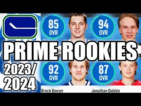 Vancouver Canucks Prospects & Rookies In Their Primes: 2023-2024 Season - Pettersson, Gaudette, Lind