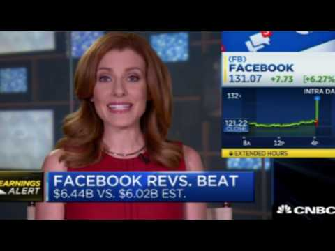 Facebook beats expectations and Mark is betting on Video and Social Advertising, and so should you!