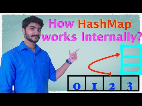 How HashMap works internally    Popular java interview question on collection (HashMap)