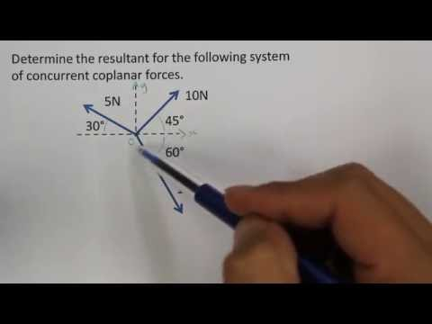 Resultant of Three Concurrent Coplanar Forces