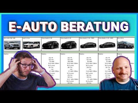 Elektroauto Kaufberatung - Kosten, Marktüberblick, Vergleich zu Benzin / Diesel