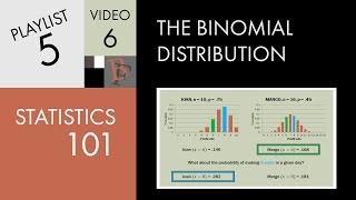 Statistics 101: The Binomial Distribution