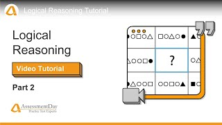 Logical Reasoning Tests, Free Online Practice Tests
