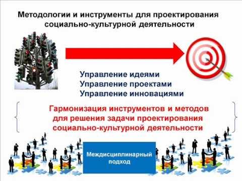 Проектирование социально культурной деятельности  Проектирование социально культурной деятельности