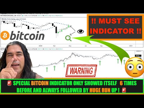 IMPORTANT !!  WILL THIS RARE BITCOIN INDICATOR (ONLY SHOWED 6 TIMES) LEAD TO HUGE 20K RUN ?
