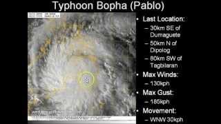 Typhoon Bopha (Bagyong Pablo) Update December 4, 2012